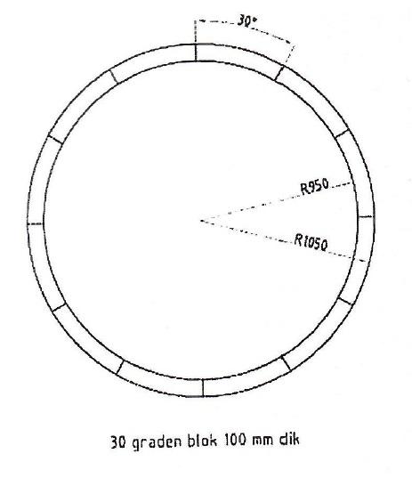 Cellenbeton – Gasbeton 100mm Ronde blok 30°