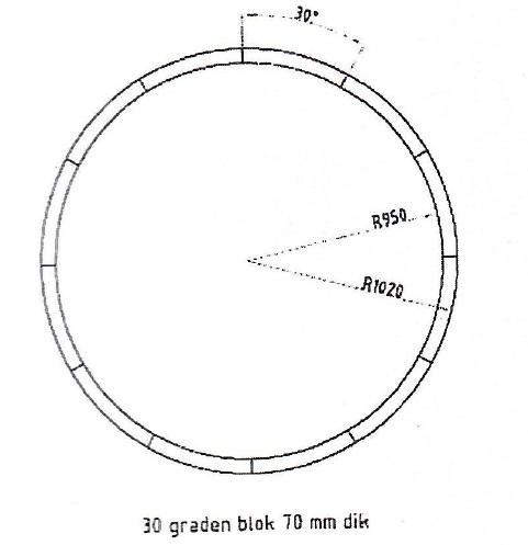 Cellenbeton – Gasbeton 70mm Ronde blok 30°