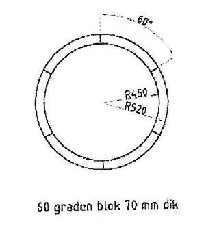 Cellenbeton – Gasbeton 70mm Ronde blok 60°